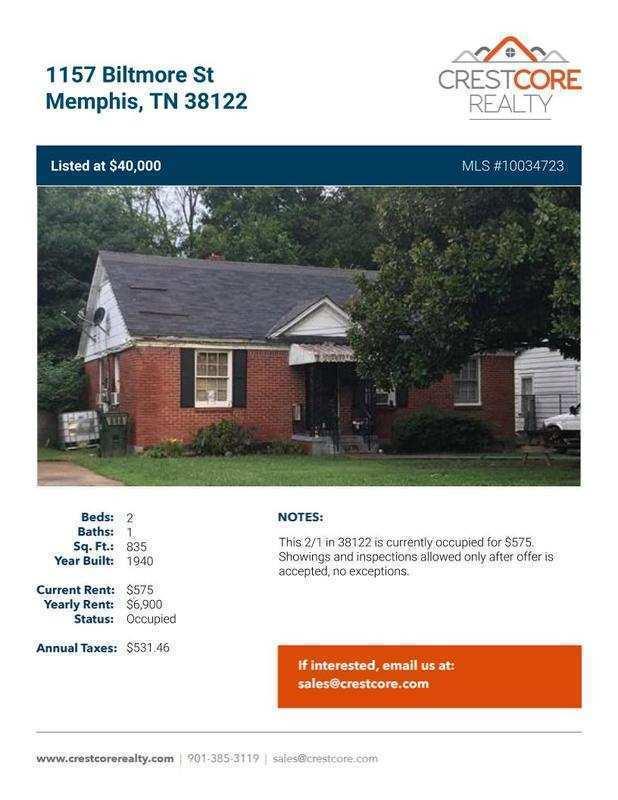 Swell 1157 Biltmore St Memphis Tn 38122 Occupiedbiggerpockets Interior Design Ideas Helimdqseriescom