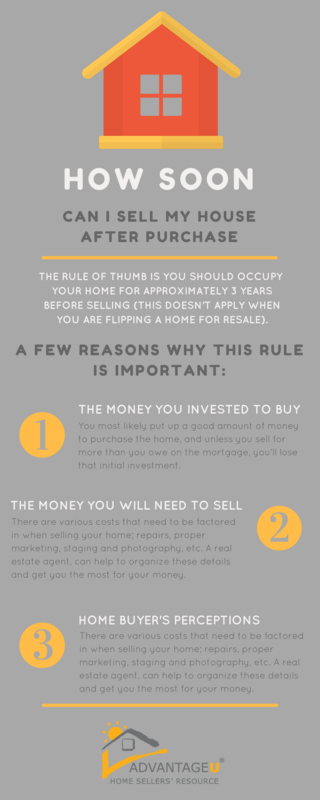 purchase thumb of Home rules