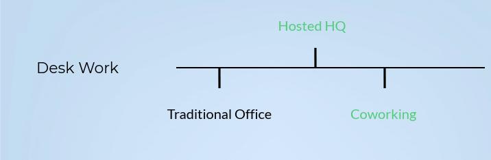 Normal 1553015746 Desk Work