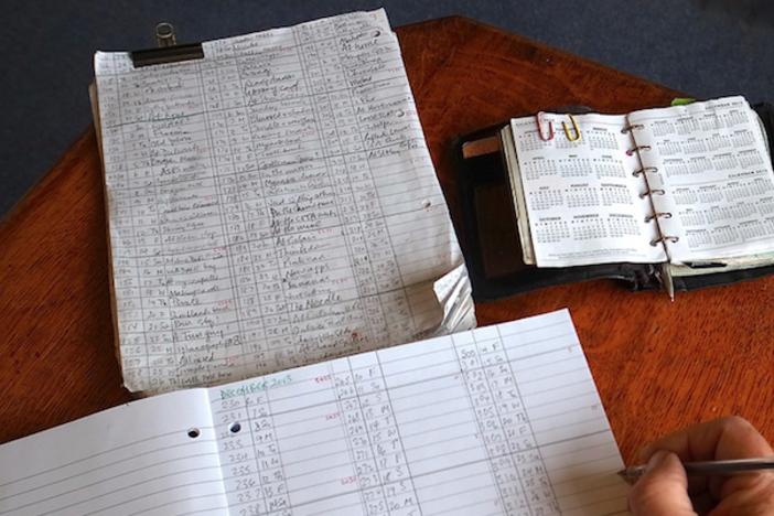 Dirty Little Secret About A Buyer's Lists